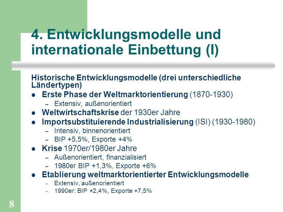 8 4. Entwicklungsmodelle und internationale Einbettung (I) Historische Entwicklungsmodelle (drei unterschiedliche Ländertypen) Erste Phase der Weltmar