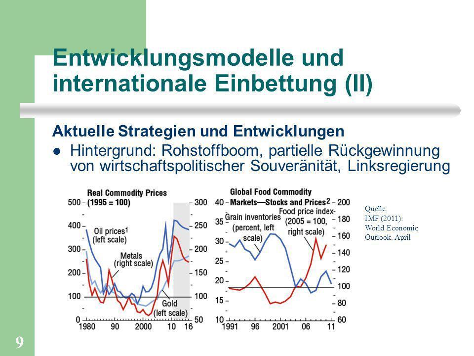 9 Entwicklungsmodelle und internationale Einbettung (II) Aktuelle Strategien und Entwicklungen Hintergrund: Rohstoffboom, partielle Rückgewinnung von