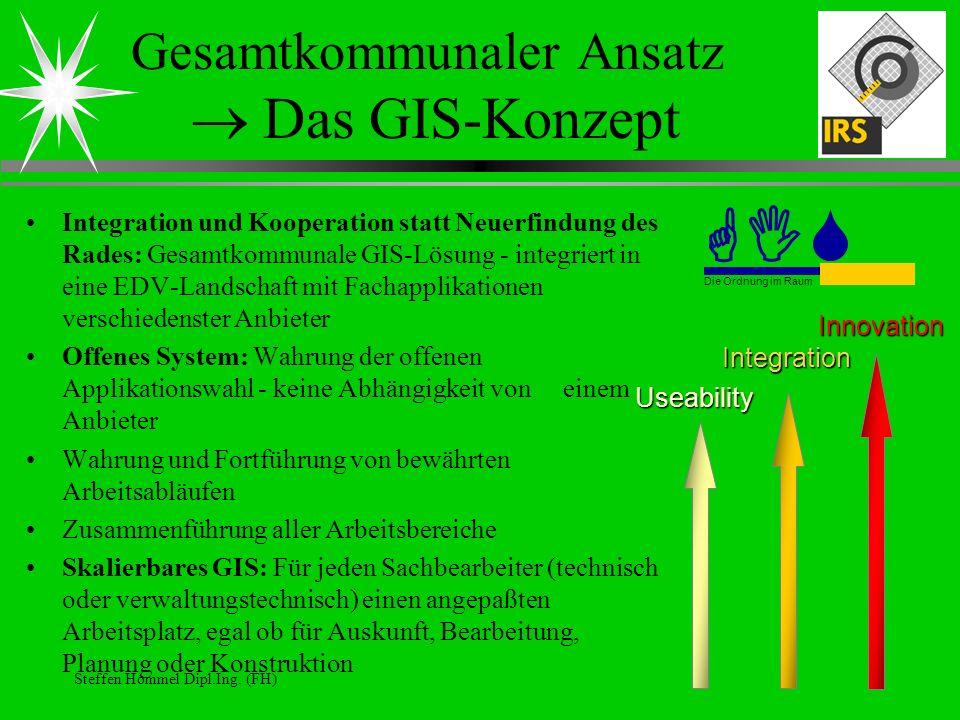 Steffen Hommel Dipl.Ing. (FH) Gesamtkommunaler Ansatz Das GIS-Konzept Integration und Kooperation statt Neuerfindung des Rades: Gesamtkommunale GIS-Lö