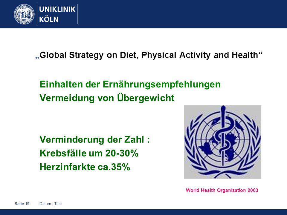 Datum | TitelSeite 19 Global Strategy on Diet, Physical Activity and Health Einhalten der Ernährungsempfehlungen Vermeidung von Übergewicht Verminderung der Zahl : Krebsfälle um 20-30% Herzinfarkte ca.35% World Health Organization 2003