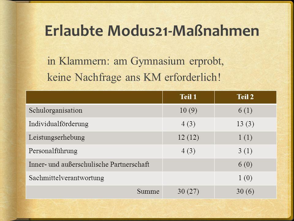 Erlaubte Modus21-Maßnahmen in Klammern: am Gymnasium erprobt, keine Nachfrage ans KM erforderlich! Teil 1Teil 2 Schulorganisation10 (9)6 (1) Individua