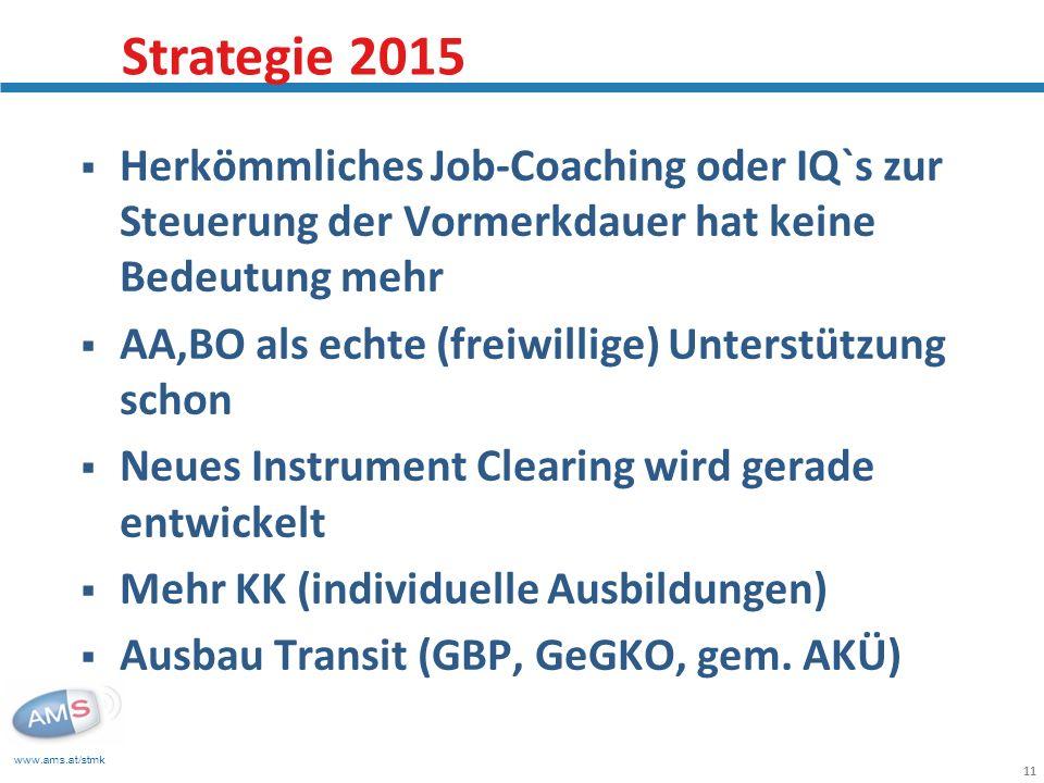 www.ams.at/stmk 11 Herkömmliches Job-Coaching oder IQ`s zur Steuerung der Vormerkdauer hat keine Bedeutung mehr AA,BO als echte (freiwillige) Unterstü