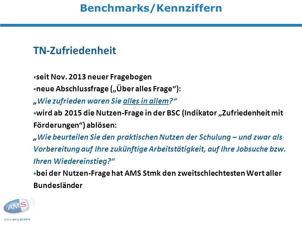 www.ams.at/stmk Benchmarks/Kennziffern TN-Zufriedenheit seit Nov. 2013 neuer Fragebogen neue Abschlussfrage (Über alles Frage):Wie zufrieden waren Sie