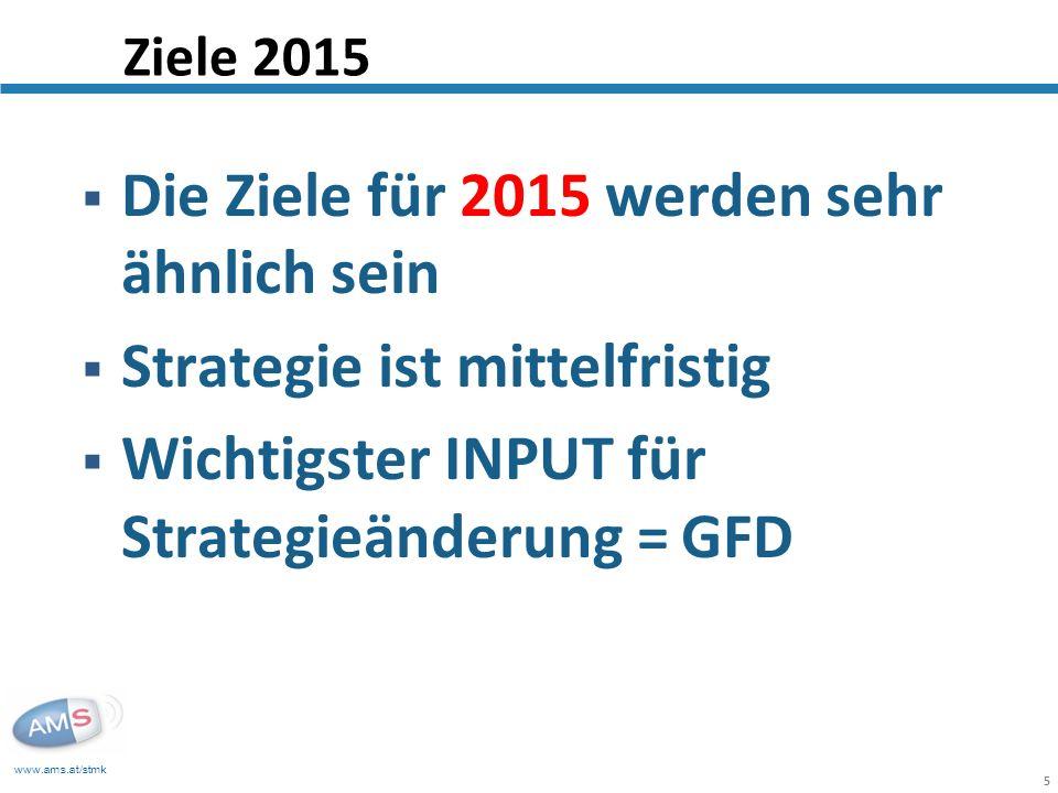 www.ams.at/stmk 5 Die Ziele für 2015 werden sehr ähnlich sein Strategie ist mittelfristig Wichtigster INPUT für Strategieänderung = GFD Ziele 2015