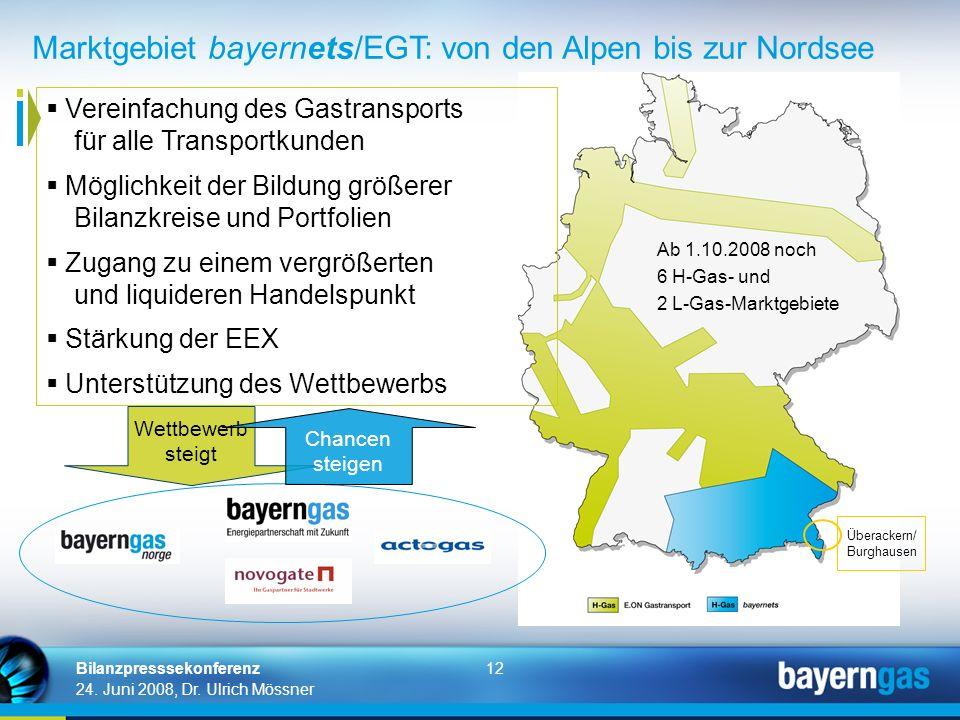 12 24. Juni 2008, Dr. Ulrich Mössner Bilanzpresssekonferenz Marktgebiet bayernets/EGT: von den Alpen bis zur Nordsee Vereinfachung des Gastransports f