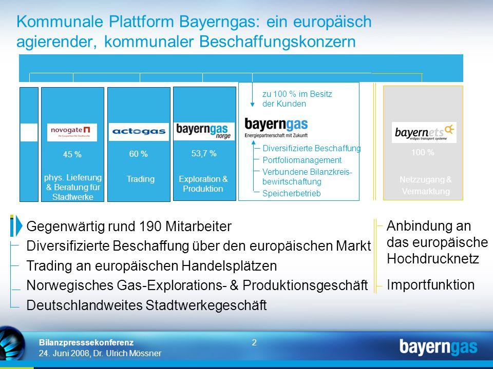 2 24. Juni 2008, Dr. Ulrich Mössner Bilanzpresssekonferenz Kommunale Plattform Bayerngas: ein europäisch agierender, kommunaler Beschaffungskonzern 53