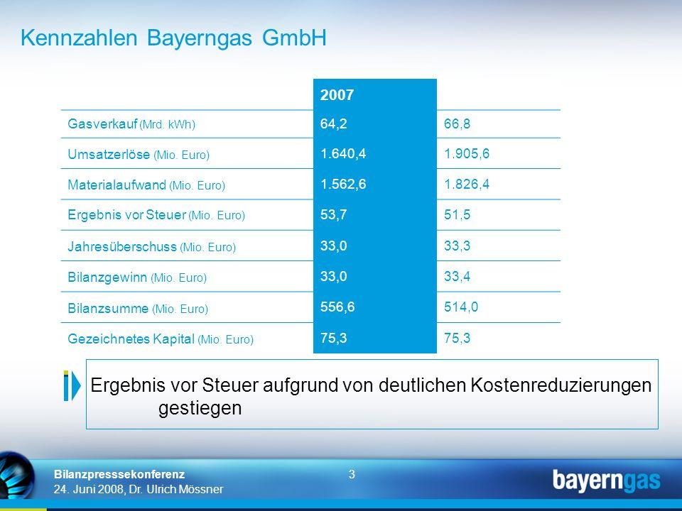 3 24. Juni 2008, Dr. Ulrich Mössner Bilanzpresssekonferenz 20072006 Gasverkauf (Mrd. kWh) 64,266,8 Umsatzerlöse (Mio. Euro) 1.640,41.905,6 Materialauf