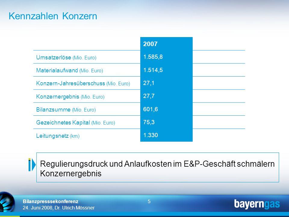 5 24. Juni 2008, Dr. Ulrich Mössner Bilanzpresssekonferenz 2007 Umsatzerlöse (Mio. Euro) 1.585,8 Materialaufwand (Mio. Euro) 1.514,5 Konzern-Jahresübe