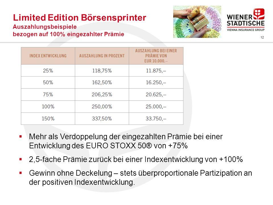 12 Limited Edition Börsensprinter Auszahlungsbeispiele bezogen auf 100% eingezahlter Prämie Mehr als Verdoppelung der eingezahlten Prämie bei einer En
