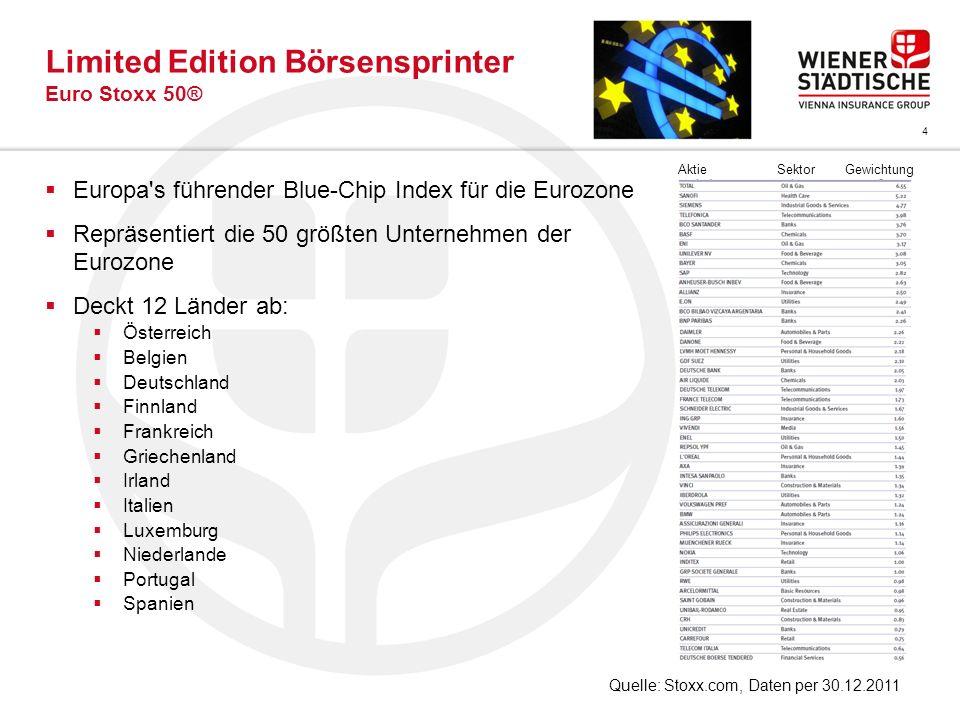 4 Limited Edition Börsensprinter Euro Stoxx 50® Europa's führender Blue-Chip Index für die Eurozone Repräsentiert die 50 größten Unternehmen der Euroz