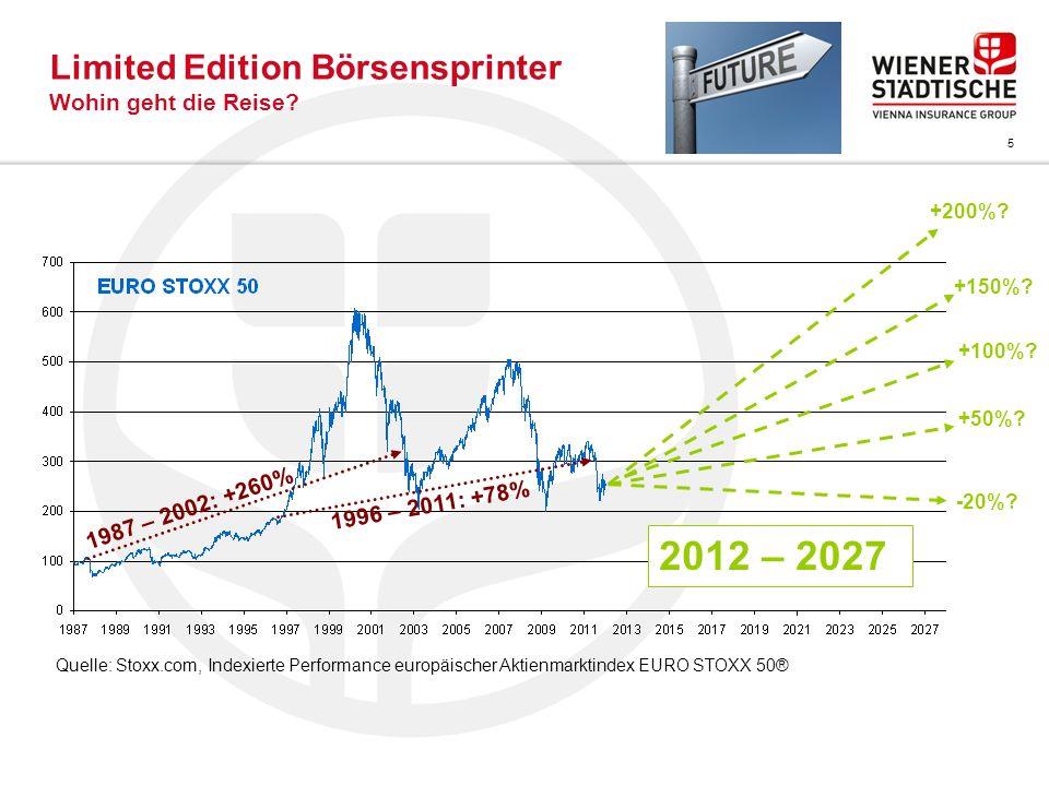 5 Limited Edition Börsensprinter Wohin geht die Reise? 1987 – 2002: +260% 1996 – 2011: +78% 2012 – 2027 Quelle: Stoxx.com, Indexierte Performance euro