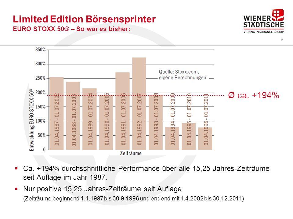 6 Ca. +194% durchschnittliche Performance über alle 15,25 Jahres-Zeiträume seit Auflage im Jahr 1987. Nur positive 15,25 Jahres-Zeiträume seit Auflage
