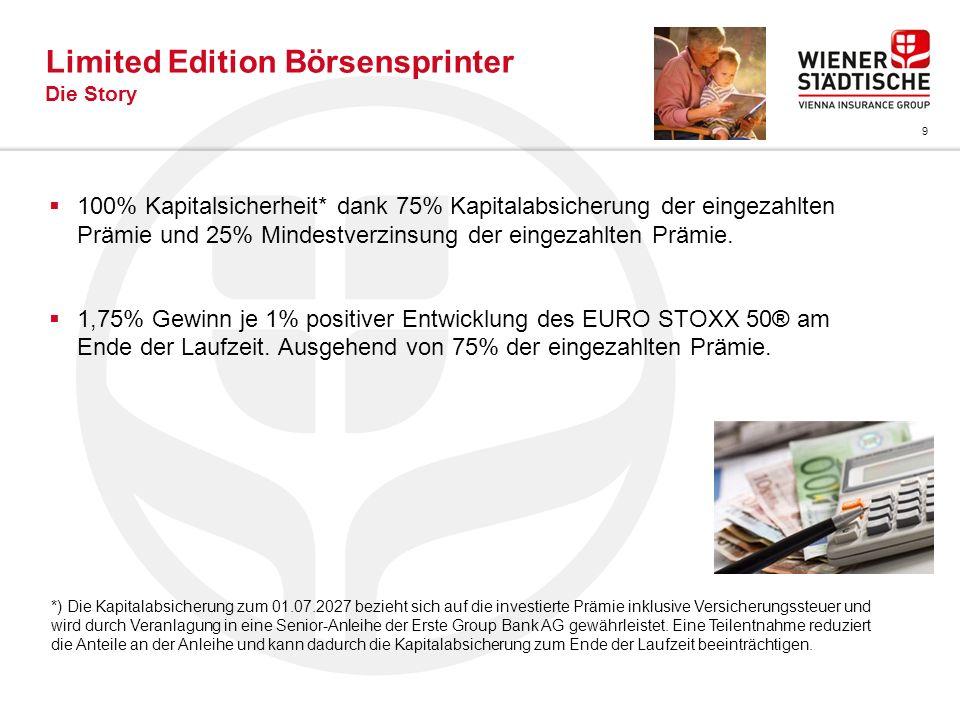 10 Limited Edition Börsensprinter Berechnungsbeispiel Gewinnberechnung per 01.07.2027: Eingezahlte Prämie x (75% + (Indexentwicklung in % x 1,75)) Beispiel: Kunde zahlt zu Beginn EUR 10.000,- Indexentwicklung von 1.4.2012 bis 1.7.2027: +50% Berechnung der Auszahlung am 1.7.2027: 10.000,- x (75% + (50% x 1,75)) Die Rückzahlung beträgt jedenfalls mind.