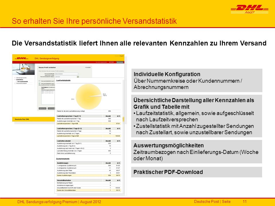 Deutsche Post | Seite DHL Sendungsverfolgung Premium | August 2012 11 So erhalten Sie Ihre persönliche Versandstatistik Individuelle Konfiguration Übe