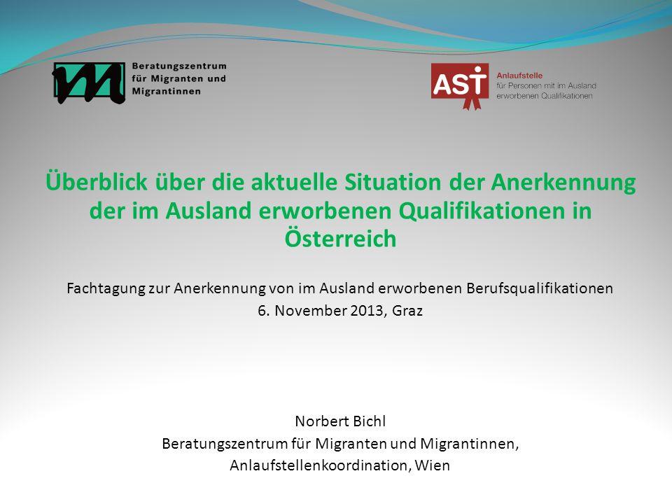 Überblick über die aktuelle Situation der Anerkennung der im Ausland erworbenen Qualifikationen in Österreich Fachtagung zur Anerkennung von im Auslan