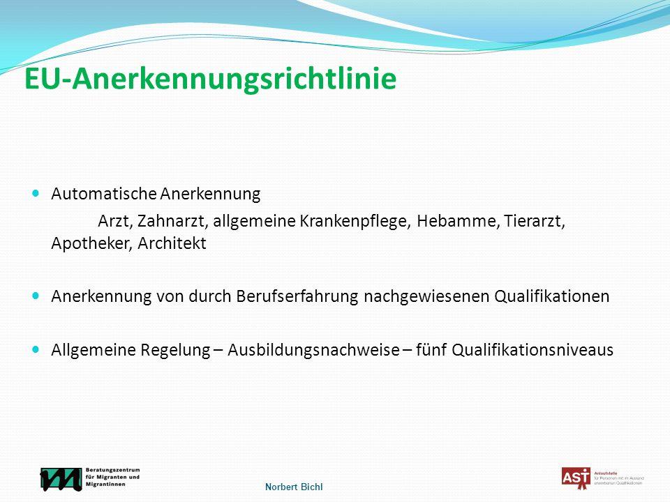 EU-Anerkennungsrichtlinie Automatische Anerkennung Arzt, Zahnarzt, allgemeine Krankenpflege, Hebamme, Tierarzt, Apotheker, Architekt Anerkennung von d