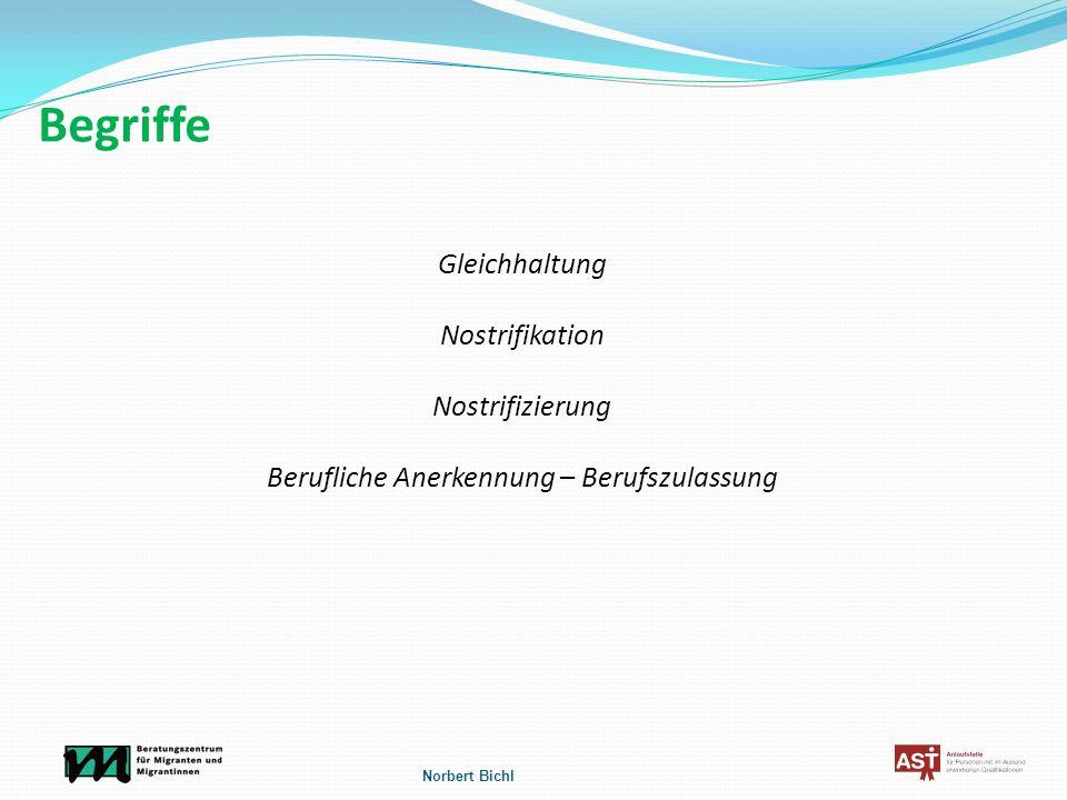 Begriffe Gleichhaltung Nostrifikation Nostrifizierung Berufliche Anerkennung – Berufszulassung Norbert Bichl