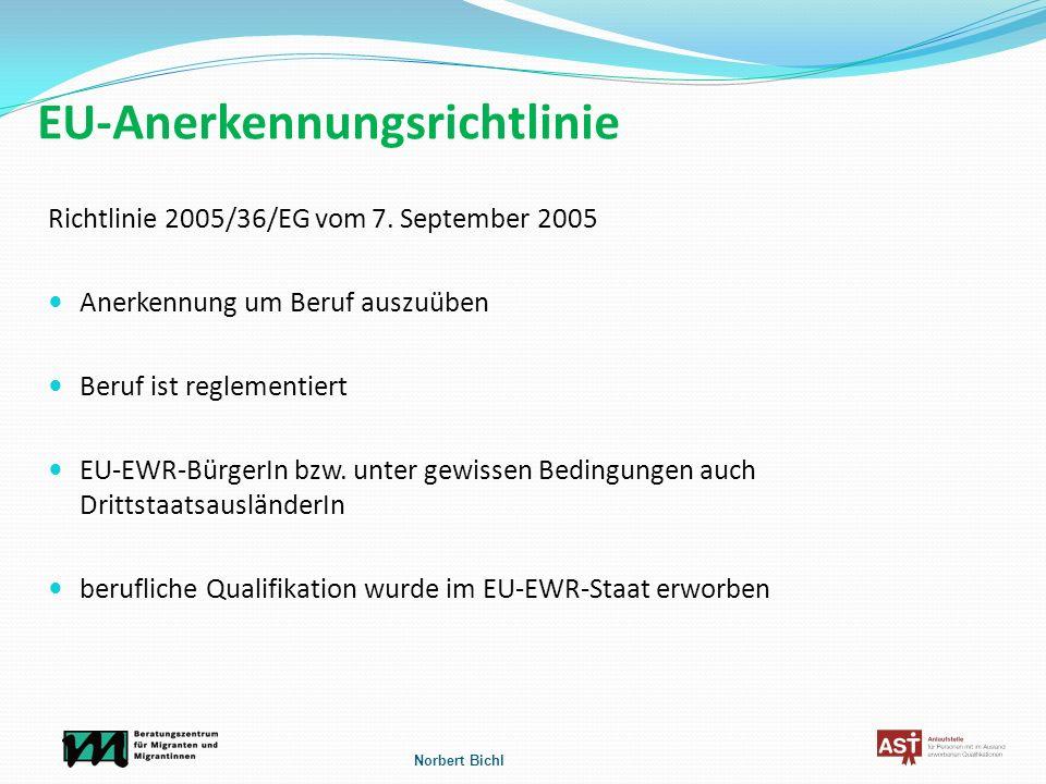 EU-Anerkennungsrichtlinie Richtlinie 2005/36/EG vom 7. September 2005 Anerkennung um Beruf auszuüben Beruf ist reglementiert EU-EWR-BürgerIn bzw. unte