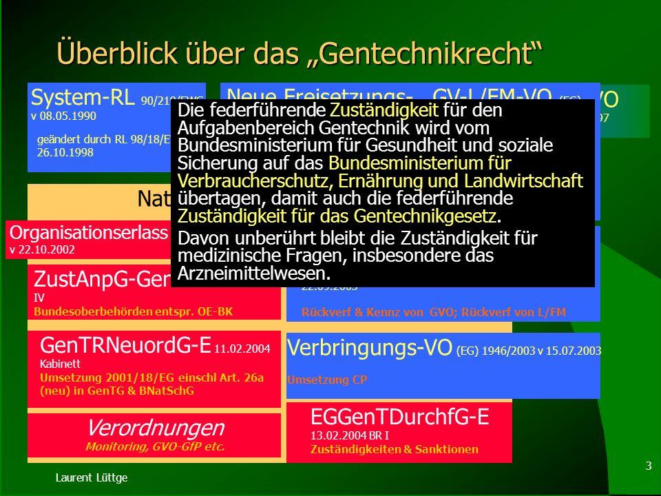Laurent Lüttge 3 Nationales Gentechnikrecht Überblick über das Gentechnikrecht System-RL 90/219/EWG v 08.05.1990 geändert durch RL 98/18/EWG v 26.10.1998 Freisetzungs-RL 90/219/EWG v 8.5.1990 NovelFood-VO (EG) 258/97 v 27.01.1997 Neue Freisetzungs- RL 2001/18/EG v 12.03.2001 exp Freisetzung & Inverkehrbr GV-L/FM-VO (EG) 1829/2003 v 22.09.2003 Änderung RL 2001/18/EG Inverkehrbr & Kennz Rückverfolgbarkeits- & Kennzeichnungs-VO (EG) 1830/2003 v 22.09.2003 Rückverf & Kennz von GVO; Rückverf von L/FM Organisationserlass BK v 22.10.2002 Verbringungs-VO (EG) 1946/2003 v 15.07.2003 Umsetzung CP EGGenTDurchfG-E 13.02.2004 BR I Zuständigkeiten & Sanktionen ZustAnpG-GenTR 19.12.2003 BT IV Bundesoberbehörden entspr.