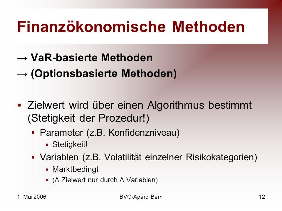 1. Mai 2006BVG-Apéro, Bern12 Finanzökonomische Methoden VaR-basierte Methoden (Optionsbasierte Methoden) Zielwert wird über einen Algorithmus bestimmt