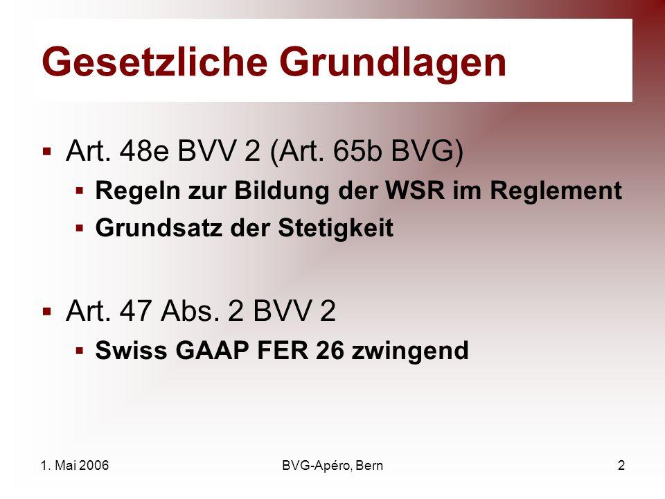 1. Mai 2006BVG-Apéro, Bern2 Gesetzliche Grundlagen Art.