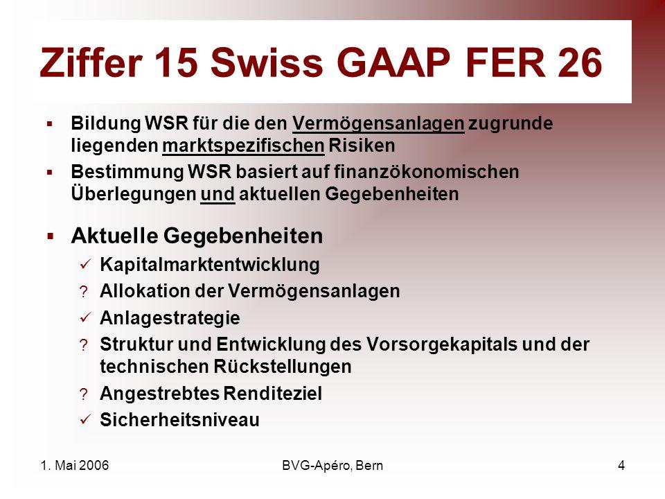 1. Mai 2006BVG-Apéro, Bern4 Bildung WSR für die den Vermögensanlagen zugrunde liegenden marktspezifischen Risiken Bestimmung WSR basiert auf finanzöko