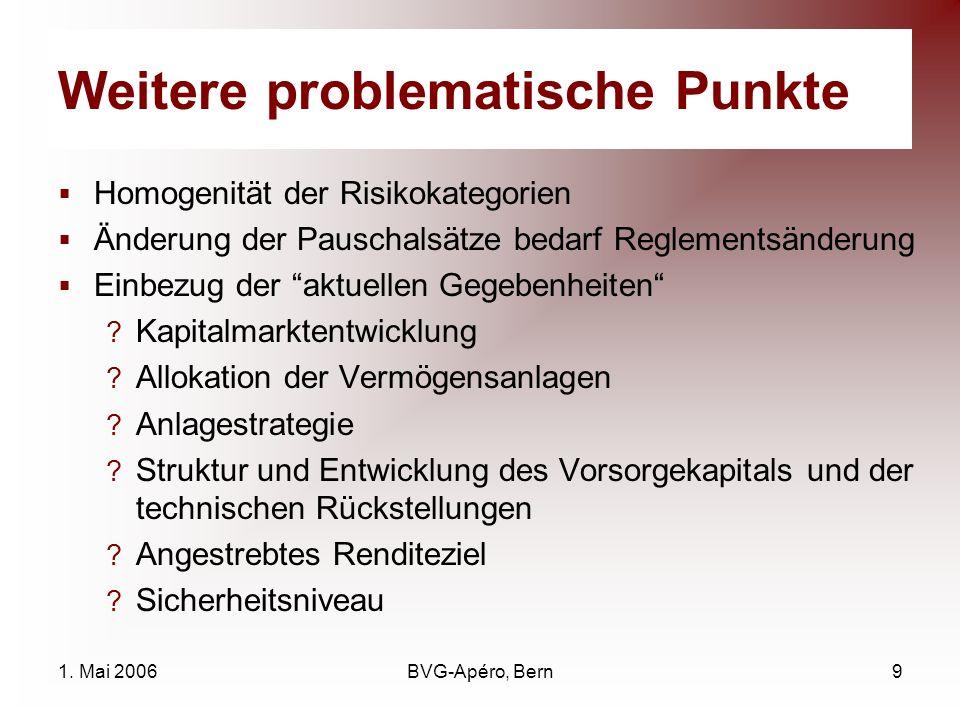 1. Mai 2006BVG-Apéro, Bern9 Weitere problematische Punkte Homogenität der Risikokategorien Änderung der Pauschalsätze bedarf Reglementsänderung Einbez