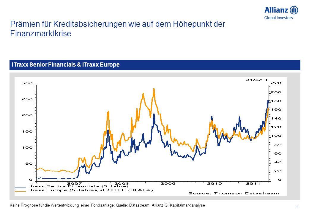 3 Prämien für Kreditabsicherungen wie auf dem Höhepunkt der Finanzmarktkrise iTraxx Senior Financials & iTraxx Europe Keine Prognose für die Wertentwi