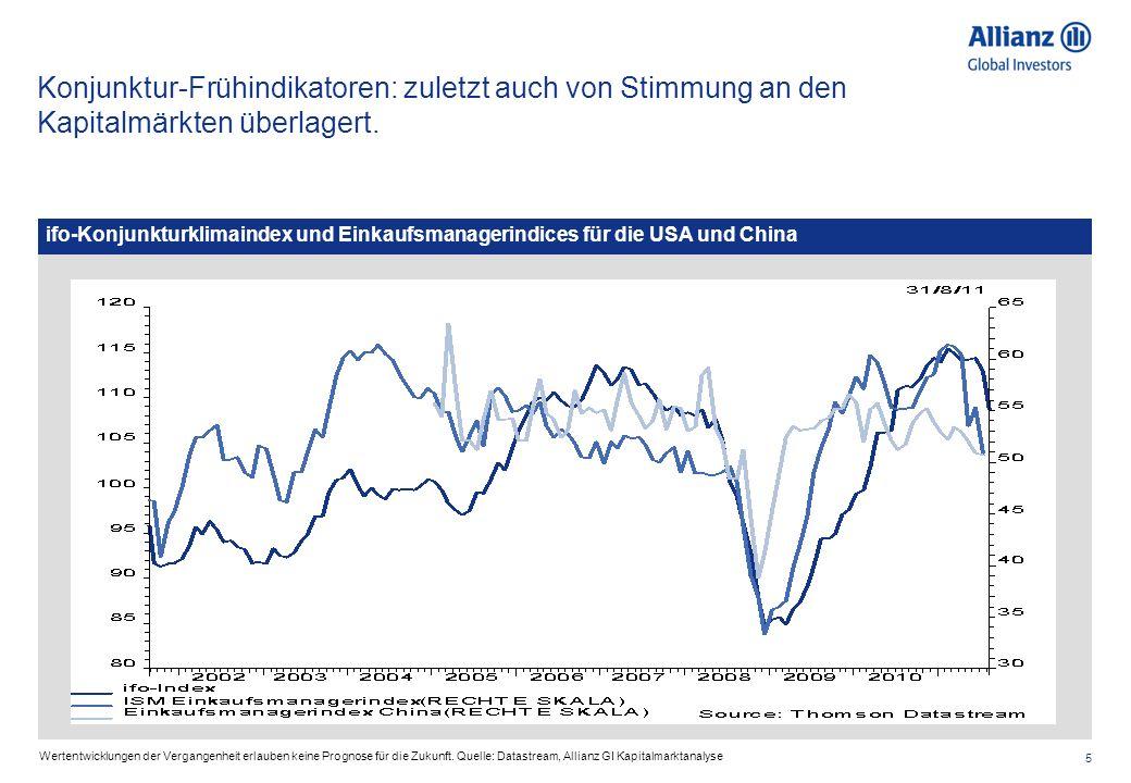 5 Konjunktur-Frühindikatoren: zuletzt auch von Stimmung an den Kapitalmärkten überlagert. Wertentwicklungen der Vergangenheit erlauben keine Prognose