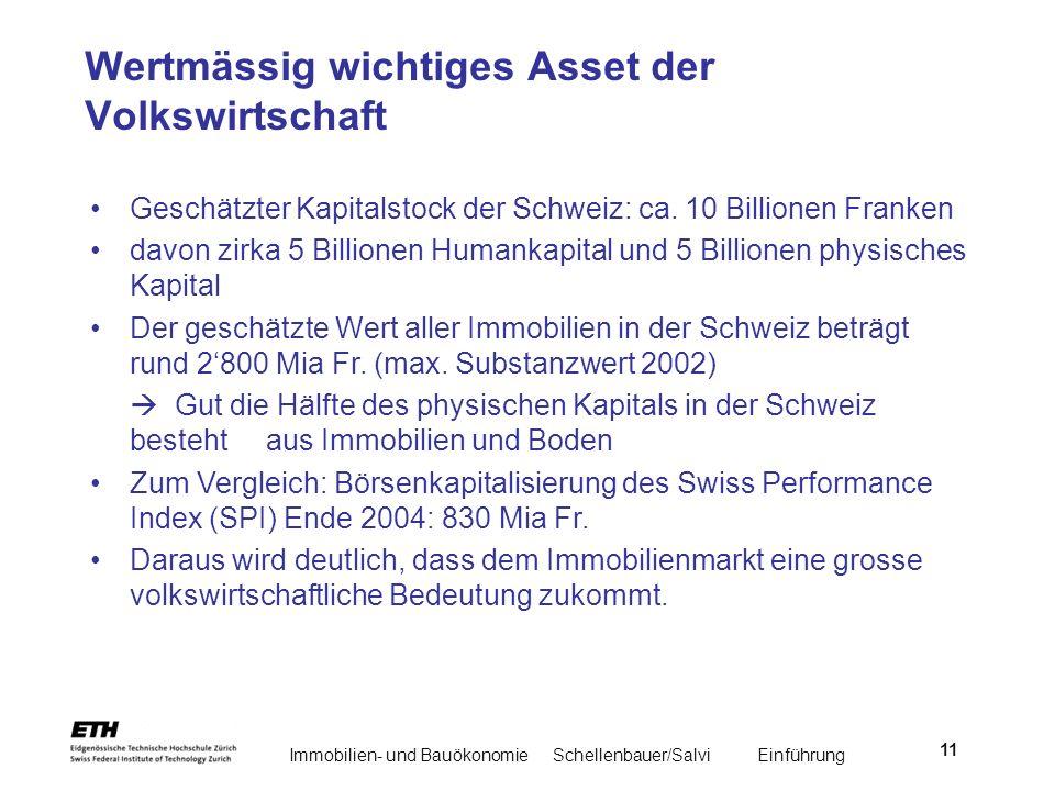 Immobilien- und BauökonomieSchellenbauer/Salvi Einführung 11 Wertmässig wichtiges Asset der Volkswirtschaft Geschätzter Kapitalstock der Schweiz: ca.