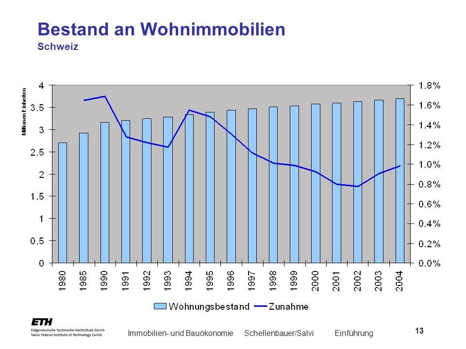 Immobilien- und BauökonomieSchellenbauer/Salvi Einführung 13 Bestand an Wohnimmobilien Schweiz