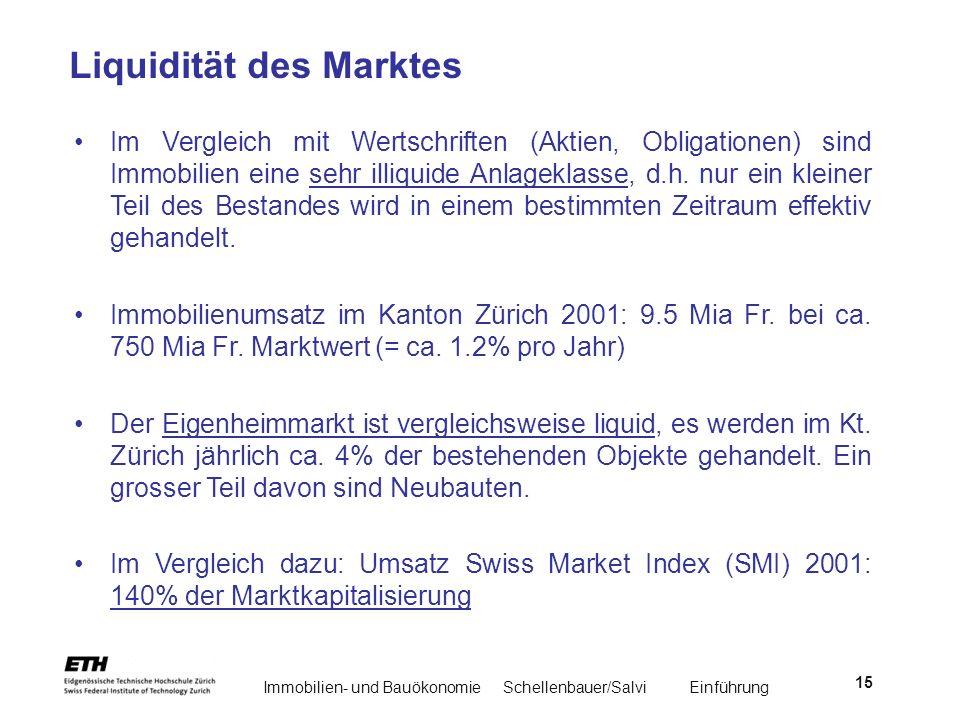 Immobilien- und BauökonomieSchellenbauer/Salvi Einführung 15 Liquidität des Marktes Im Vergleich mit Wertschriften (Aktien, Obligationen) sind Immobil