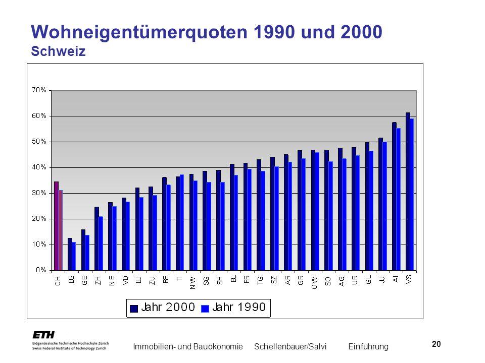 Immobilien- und BauökonomieSchellenbauer/Salvi Einführung 20 Wohneigentümerquoten 1990 und 2000 Schweiz