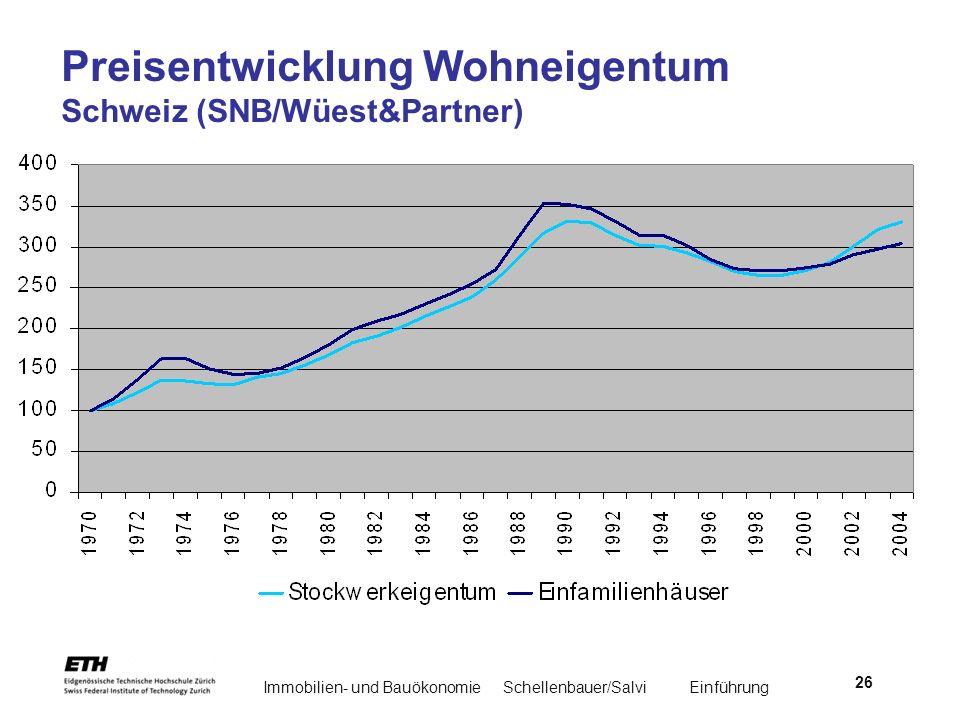 Immobilien- und BauökonomieSchellenbauer/Salvi Einführung 26 Preisentwicklung Wohneigentum Schweiz (SNB/Wüest&Partner)