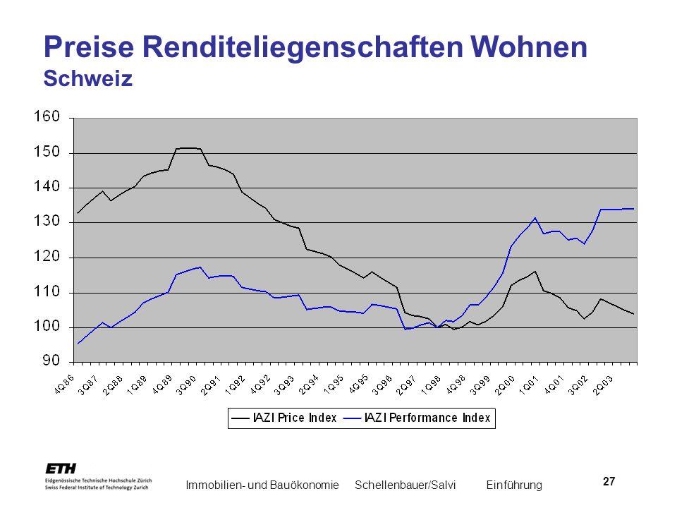 Immobilien- und BauökonomieSchellenbauer/Salvi Einführung 27 Preise Renditeliegenschaften Wohnen Schweiz