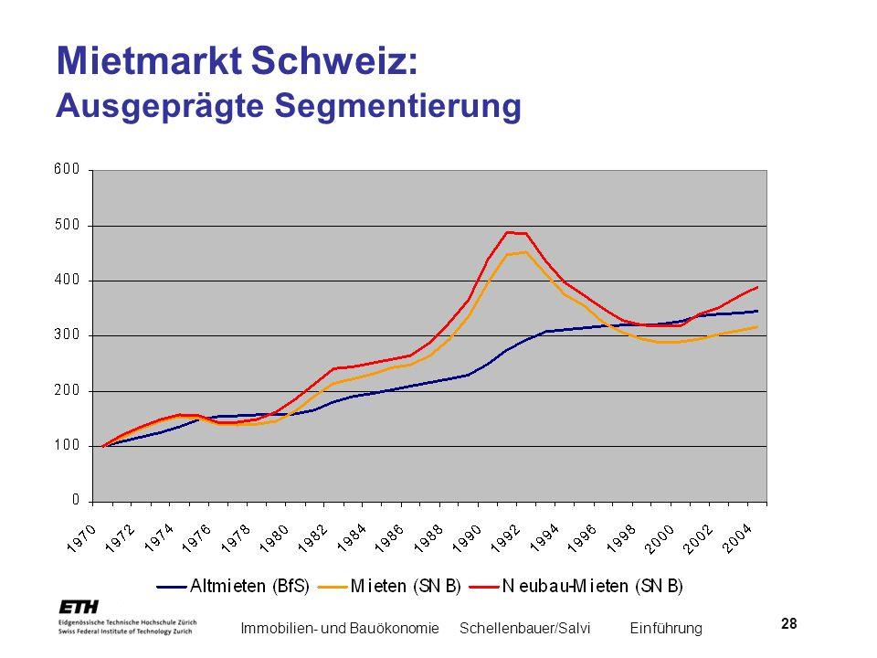 Immobilien- und BauökonomieSchellenbauer/Salvi Einführung 28 Mietmarkt Schweiz: Ausgeprägte Segmentierung