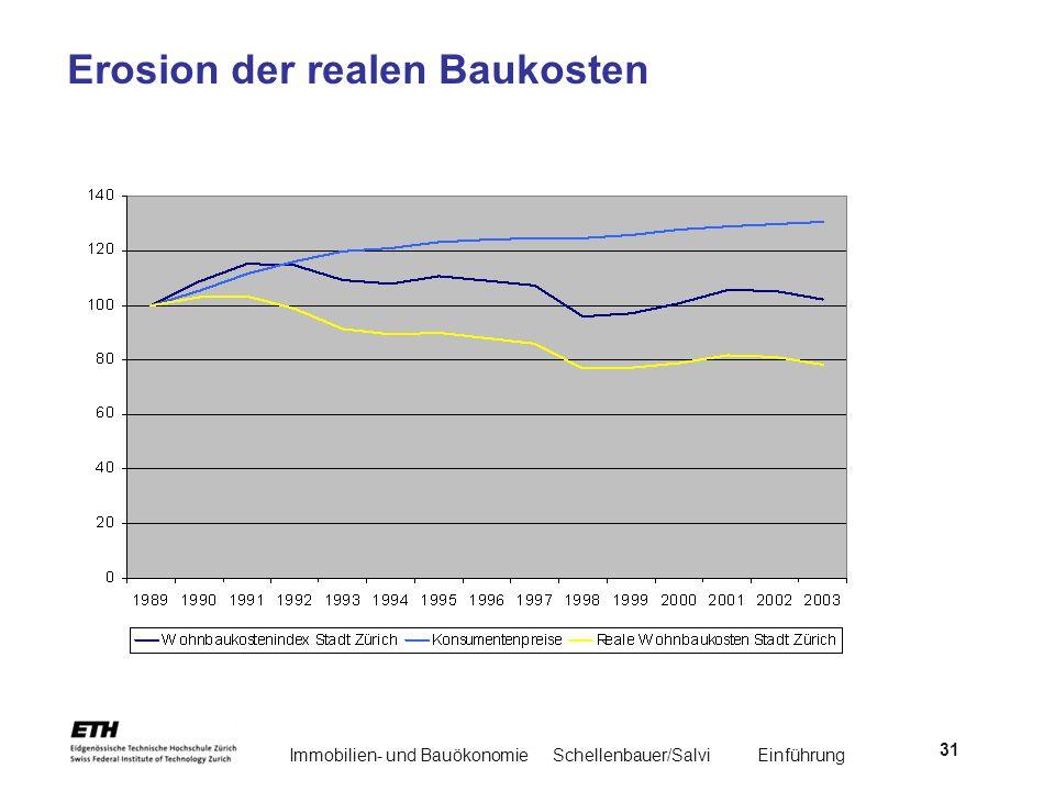 Immobilien- und BauökonomieSchellenbauer/Salvi Einführung 31 Erosion der realen Baukosten