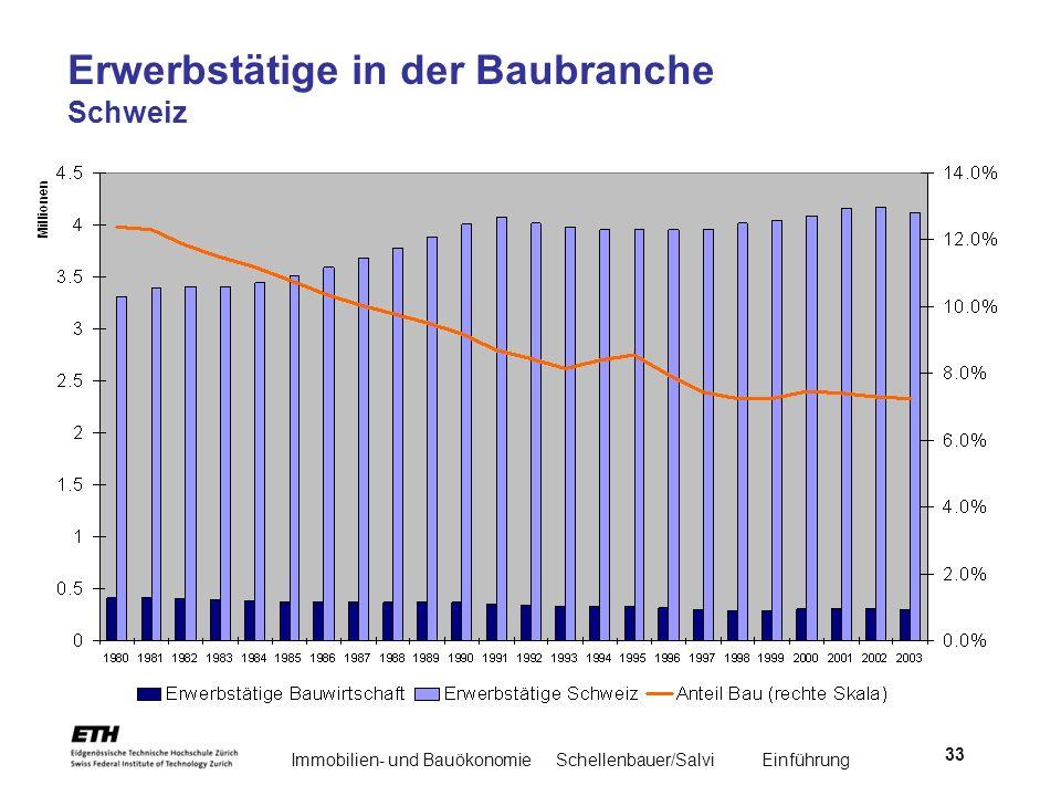 Immobilien- und BauökonomieSchellenbauer/Salvi Einführung 33 Erwerbstätige in der Baubranche Schweiz