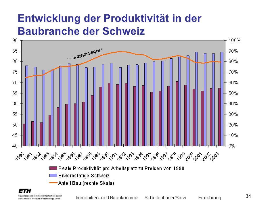 Immobilien- und BauökonomieSchellenbauer/Salvi Einführung 34 Entwicklung der Produktivität in der Baubranche der Schweiz