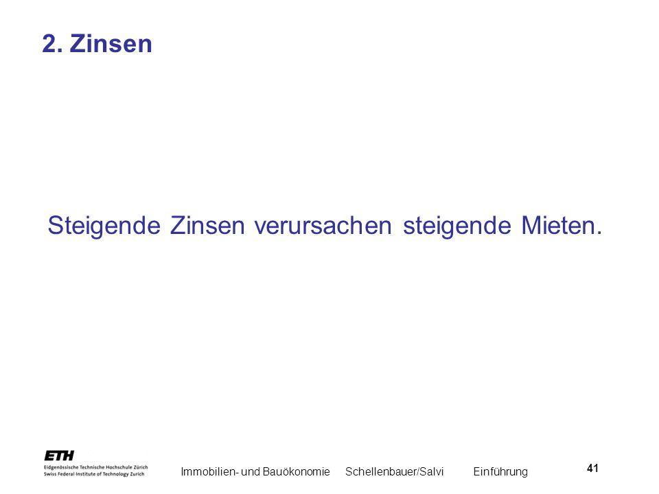 Immobilien- und BauökonomieSchellenbauer/Salvi Einführung 41 2. Zinsen Steigende Zinsen verursachen steigende Mieten.