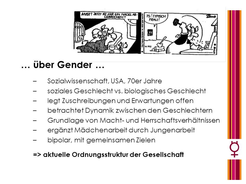 … über Gender … –Sozialwissenschaft, USA, 70er Jahre –soziales Geschlecht vs. biologisches Geschlecht –legt Zuschreibungen und Erwartungen offen –betr