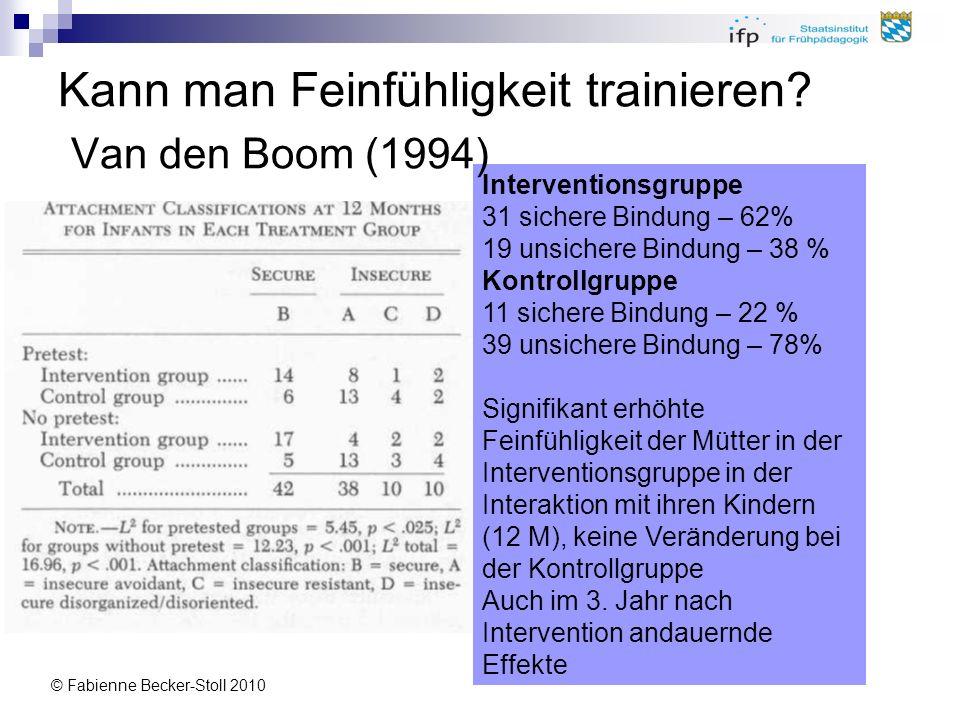 © Fabienne Becker-Stoll 2010 Interventionsgruppe 31 sichere Bindung – 62% 19 unsichere Bindung – 38 % Kontrollgruppe 11 sichere Bindung – 22 % 39 unsi
