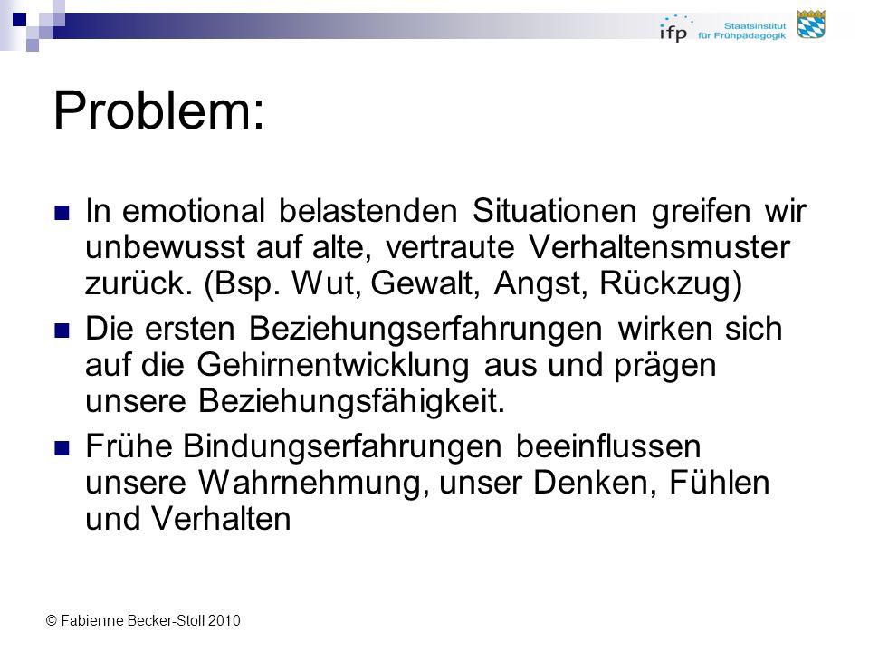 © Fabienne Becker-Stoll 2010 Problem: In emotional belastenden Situationen greifen wir unbewusst auf alte, vertraute Verhaltensmuster zurück. (Bsp. Wu