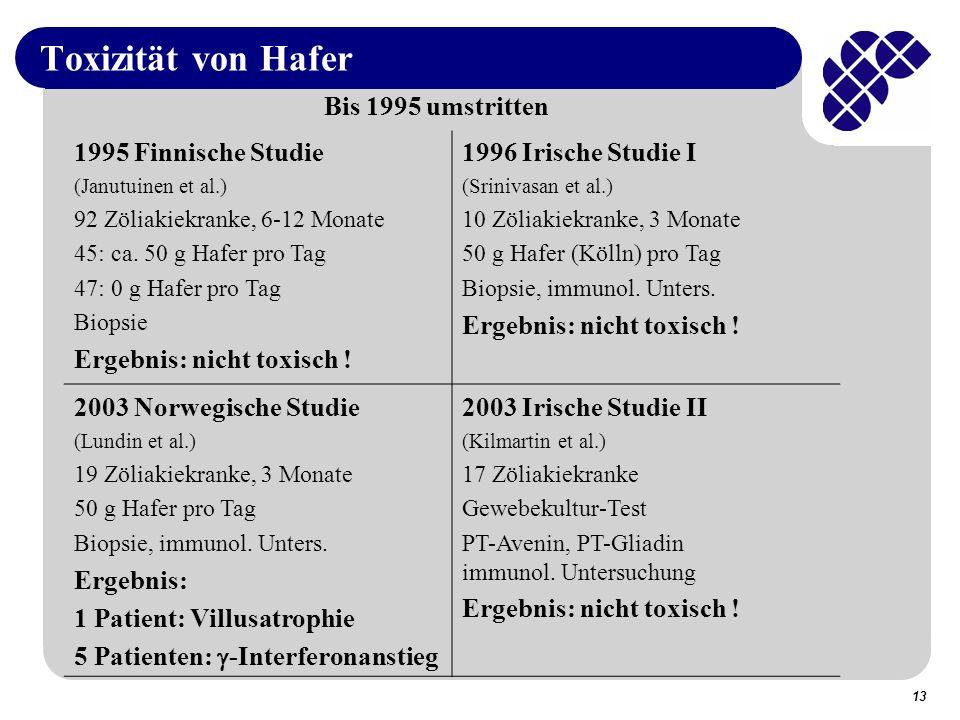 13 Toxizität von Hafer 1995 Finnische Studie (Janutuinen et al.) 92 Zöliakiekranke, 6-12 Monate 45: ca.