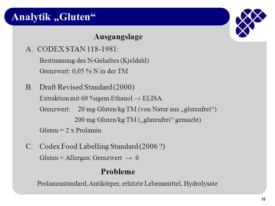 16 Ausgangslage A.CODEX STAN 118-1981: Bestimmung des N-Gehaltes (Kjeldahl) Grenzwert: 0,05 % N in der TM B.Draft Revised Standard (2000) Extraktion mit 60 %igem Ethanol ELISA Grenzwert: 20 mg Gluten/kg TM (von Natur aus glutenfrei) 200 mg Gluten/kg TM (glutenfrei gemacht) Gluten = 2 x Prolamin C.Codex Food Labelling Standard (2006 ?) Gluten = Allergen; Grenzwert 0 Prolaminstandard, Antikörper, erhitzte Lebensmittel, Hydrolysate Probleme Analytik Gluten