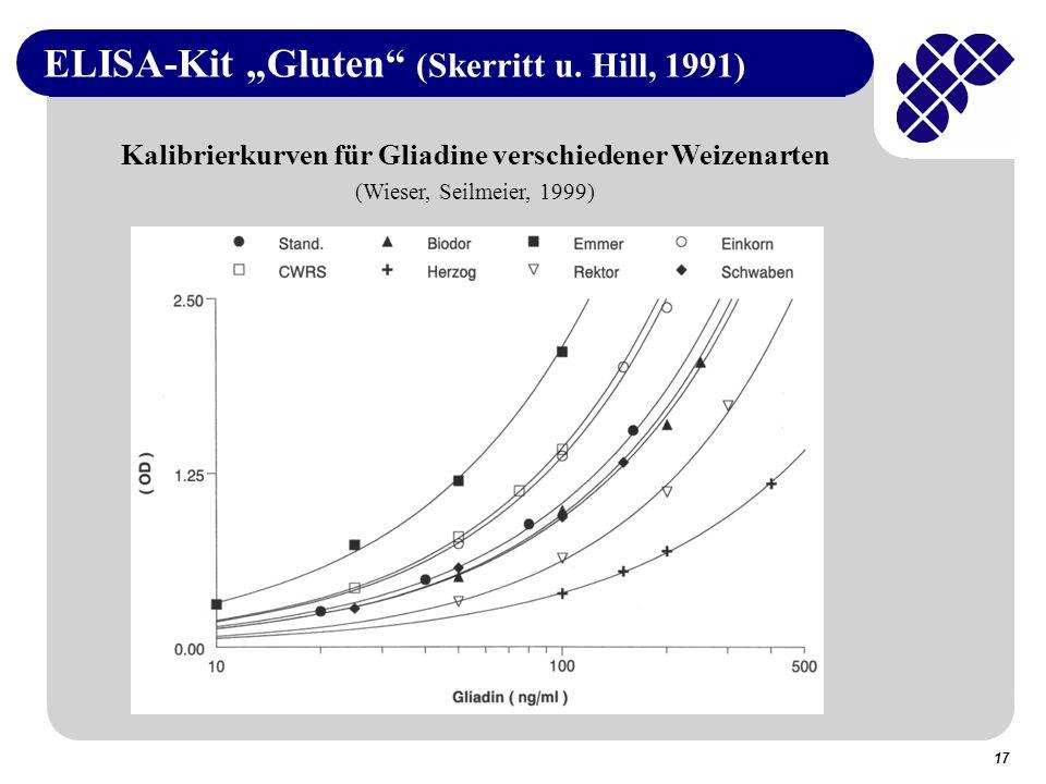 17 ELISA-Kit Gluten (Skerritt u.