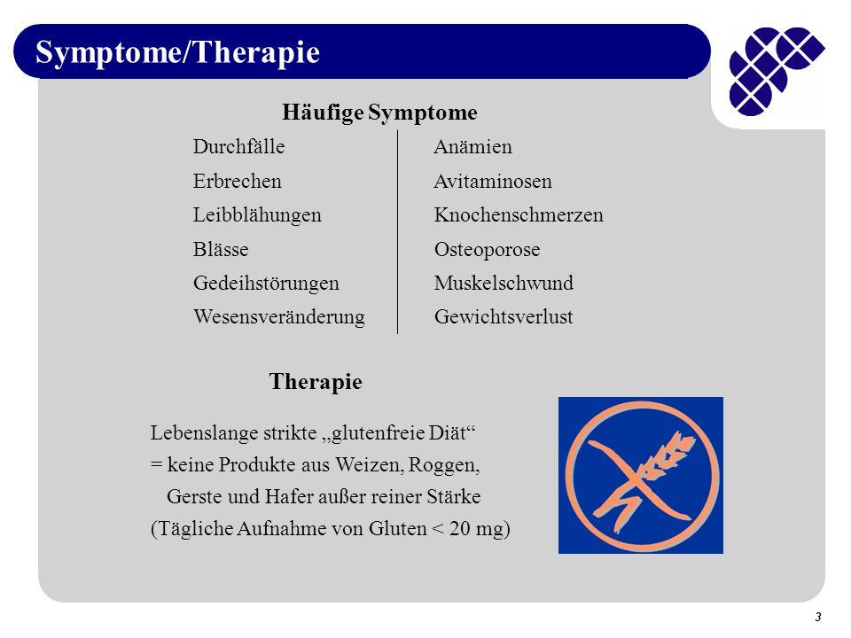 3 Symptome/Therapie Häufige Symptome Durchfälle Anämien Erbrechen Avitaminosen Leibblähungen Knochenschmerzen Blässe Osteoporose Gedeihstörungen Muskelschwund Wesensveränderung Gewichtsverlust Lebenslange strikte glutenfreie Diät = keine Produkte aus Weizen, Roggen, Gerste und Hafer außer reiner Stärke (Tägliche Aufnahme von Gluten < 20 mg) Therapie