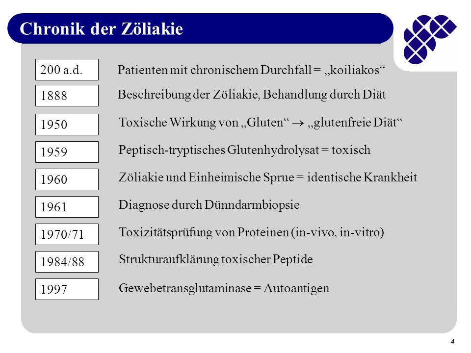 35 Toxikologische Untersuchung (1) Enterozytenhöhe (ECH) (0 h vs.