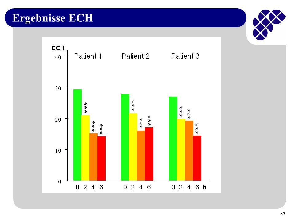 50 Ergebnisse ECH