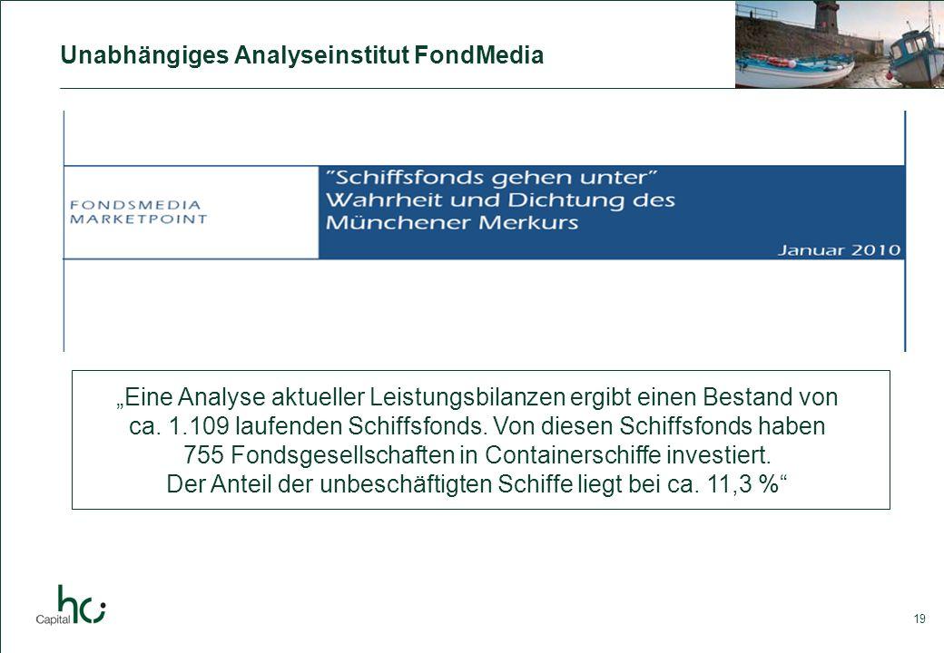 19 Unabhängiges Analyseinstitut FondMedia Eine Analyse aktueller Leistungsbilanzen ergibt einen Bestand von ca. 1.109 laufenden Schiffsfonds. Von dies